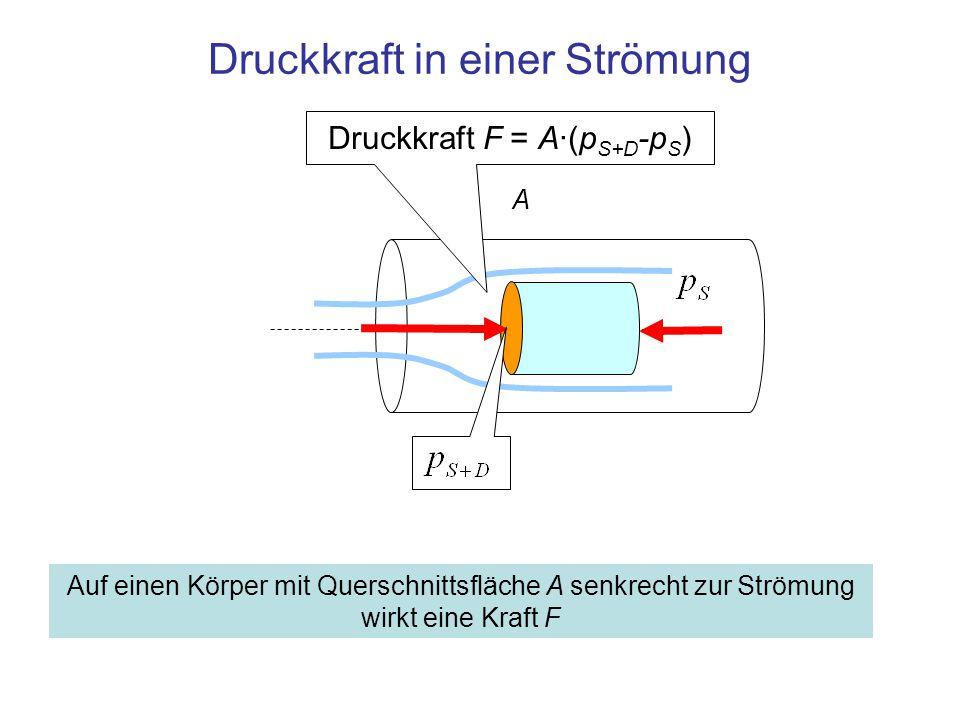 """Näherung für die Druckkraft auf einen in einer Strömung stehenden Körper Einheit 1 N Druckkraft durch Strömung auf eine senkrecht stehende Fläche 1 N Die Bernoulli Gleichung zeigt: der Druck entspricht dem Staudruck p D A1 m 2 Querschnittsfläche, Fläche des """"Schattenrisses des Körpers, projeziert in Richtung der Strömung (moderne PKW A = 2 m 2 ) ρ 1 kg/m 3 Dichte des Mediums (Luft=1,29 kg/m 3 ) v1 m/s Geschwindigkeit des Objekts gegenüber dem Medium cwcw 1Widerstandsbeiwert"""