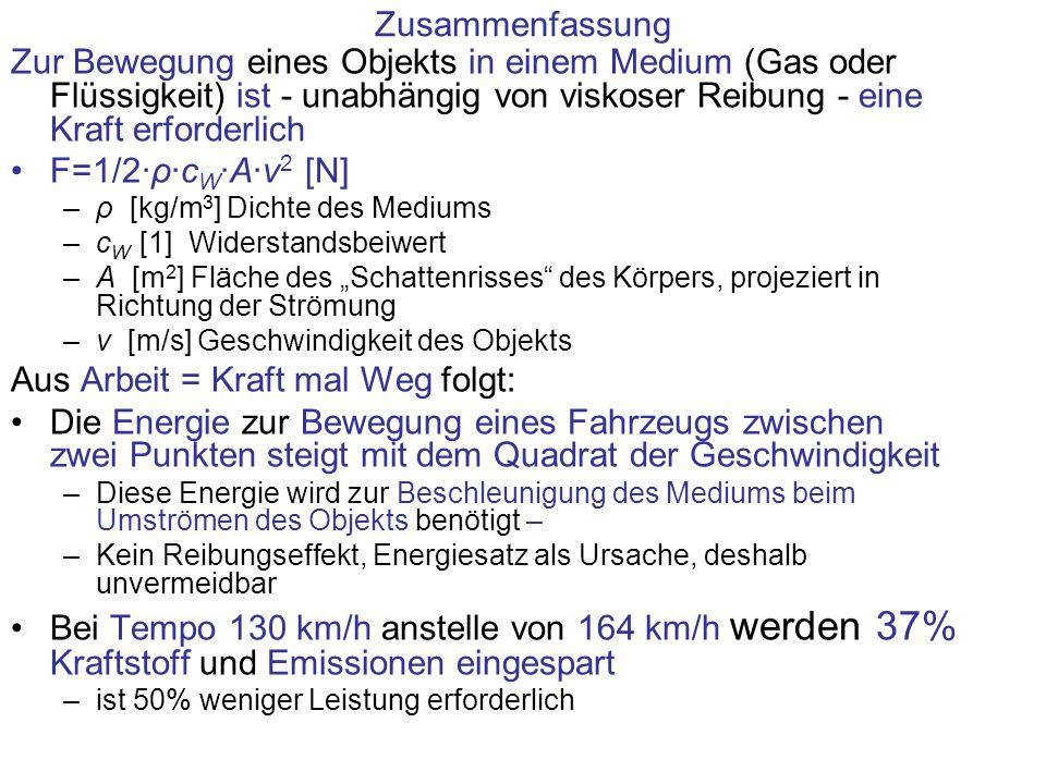 Zusammenfassung Zur Bewegung eines Objekts in einem Medium (Gas oder Flüssigkeit) ist - unabhängig von viskoser Reibung - eine Kraft erforderlich F=1/