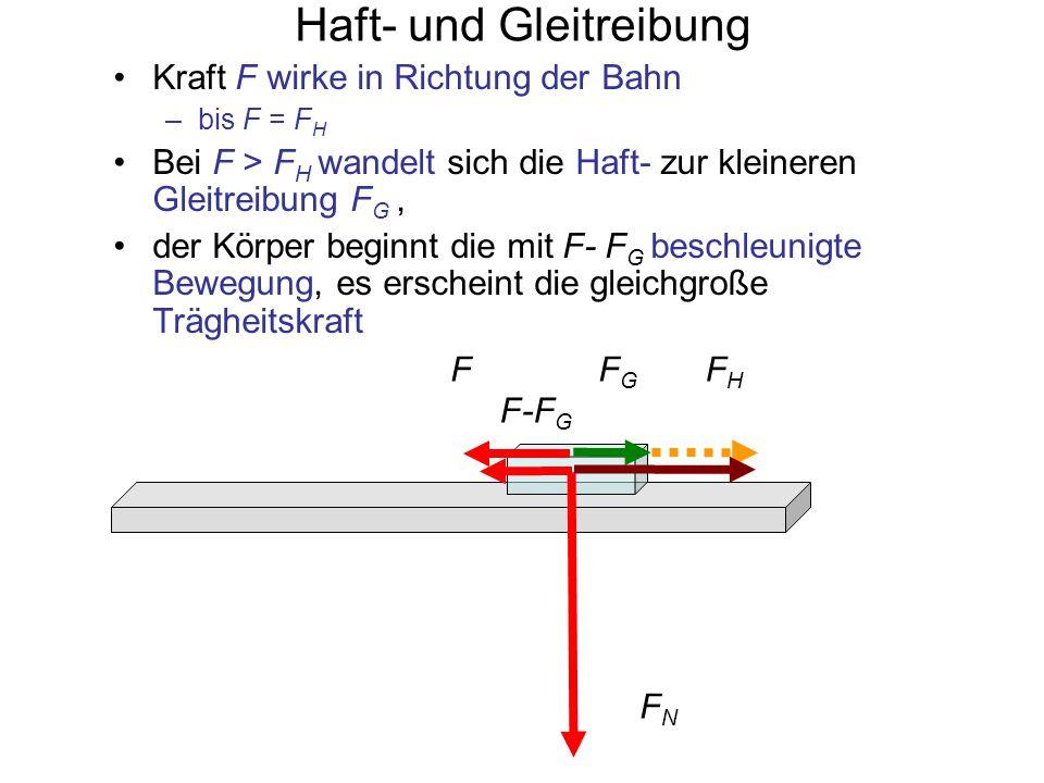 Haft- und Gleitreibung Kraft F wirke in Richtung der Bahn –bis F = F H Bei F > F H wandelt sich die Haft- zur kleineren Gleitreibung F G, der Körper beginnt die mit F- F G beschleunigte Bewegung, es erscheint die gleichgroße Trägheitskraft FNFN F-F G