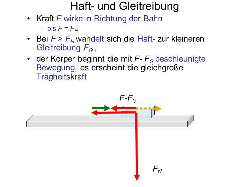Haft- und Gleitreibung Kraft F wirke in Richtung der Bahn –bis F = F H Bei F > F H wandelt sich die Haft- zur kleineren Gleitreibung F G, der Körper beginnt die mit F- F G beschleunigte Bewegung, es erscheint die gleichgroße Trägheitskraft FNFN