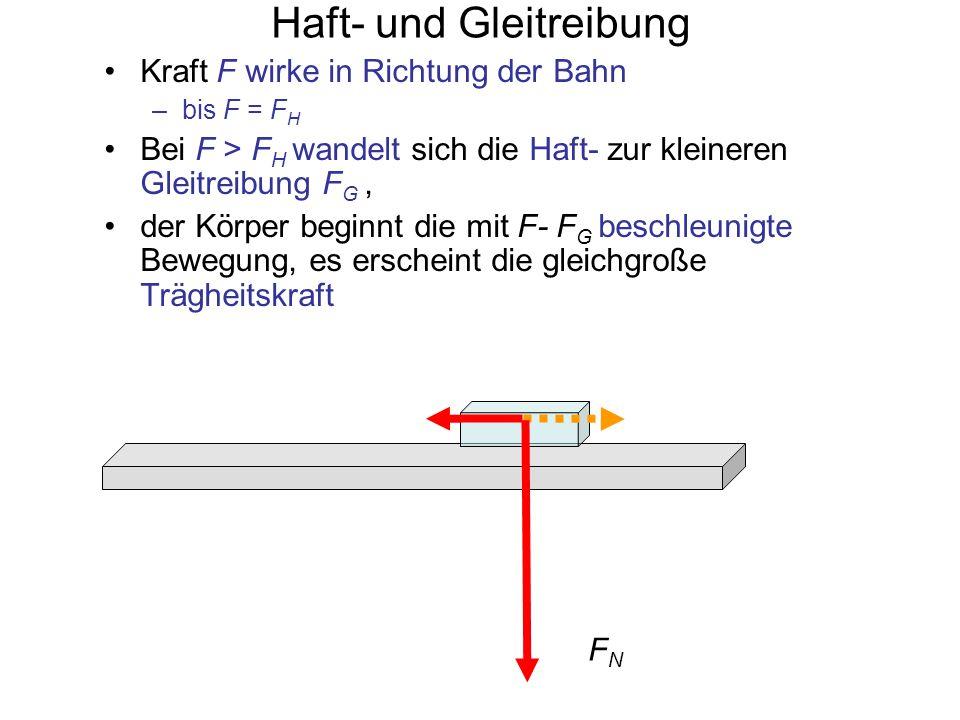 """Reibung auf der """"Schiefen Ebene Dunkel rot/grün: Haft/Gleit Reibungskraft"""