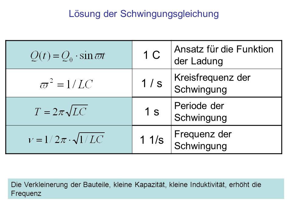 1 C Ansatz für die Funktion der Ladung 1 / s Kreisfrequenz der Schwingung 1 s Periode der Schwingung 1 1/s Frequenz der Schwingung Lösung der Schwingungsgleichung Die Verkleinerung der Bauteile, kleine Kapazität, kleine Induktivität, erhöht die Frequenz