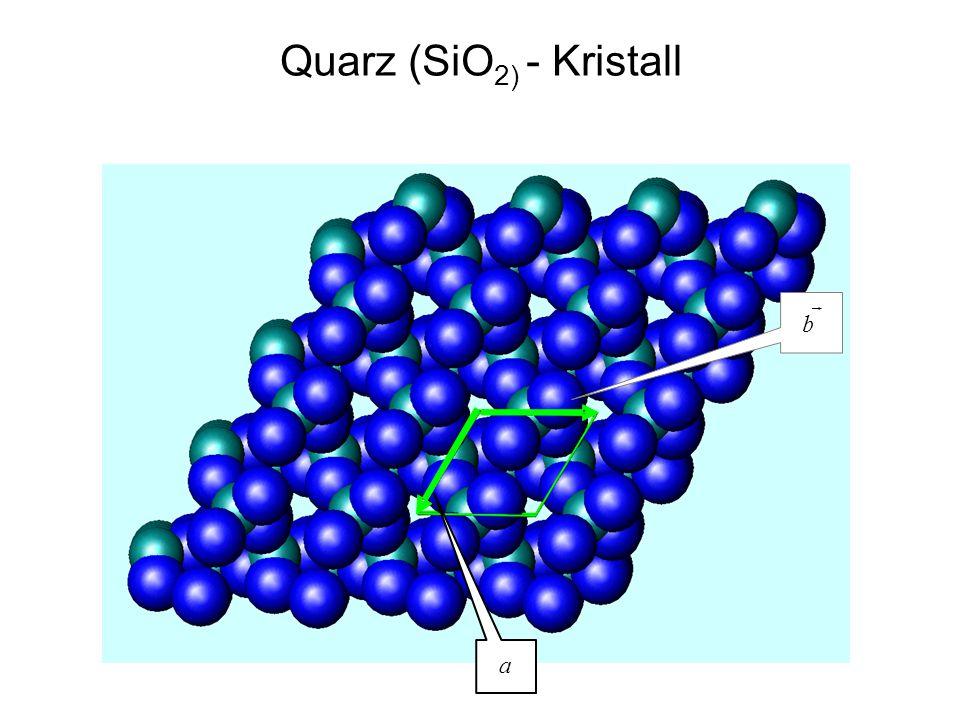 Quarz (SiO 2) - Kristall  a b 