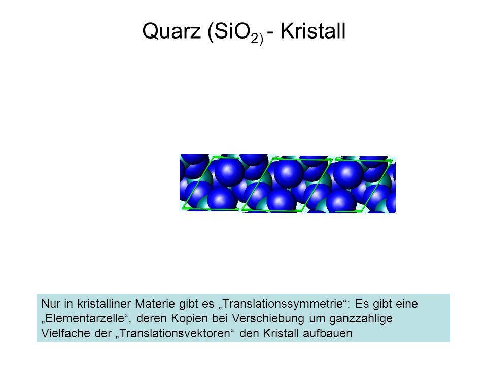 """Nur in kristalliner Materie gibt es """"Translationssymmetrie"""": Es gibt eine """"Elementarzelle"""", deren Kopien bei Verschiebung um ganzzahlige Vielfache der"""