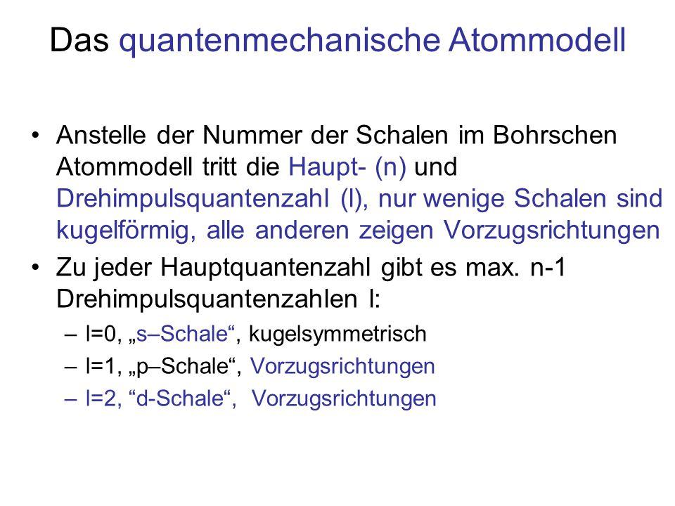 Das quantenmechanische Atommodell Anstelle der Nummer der Schalen im Bohrschen Atommodell tritt die Haupt- (n) und Drehimpulsquantenzahl (l), nur weni