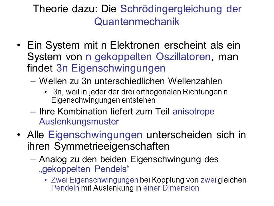 Theorie dazu: Die Schrödingergleichung der Quantenmechanik Ein System mit n Elektronen erscheint als ein System von n gekoppelten Oszillatoren, man fi