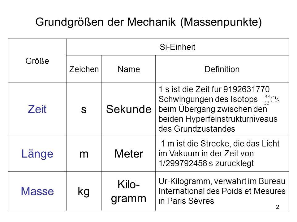 2 Grundgrößen der Mechanik (Massenpunkte) Größe Si-Einheit ZeichenNameDefinition ZeitsSekunde 1 s ist die Zeit für 9192631770 Schwingungen des Isotops