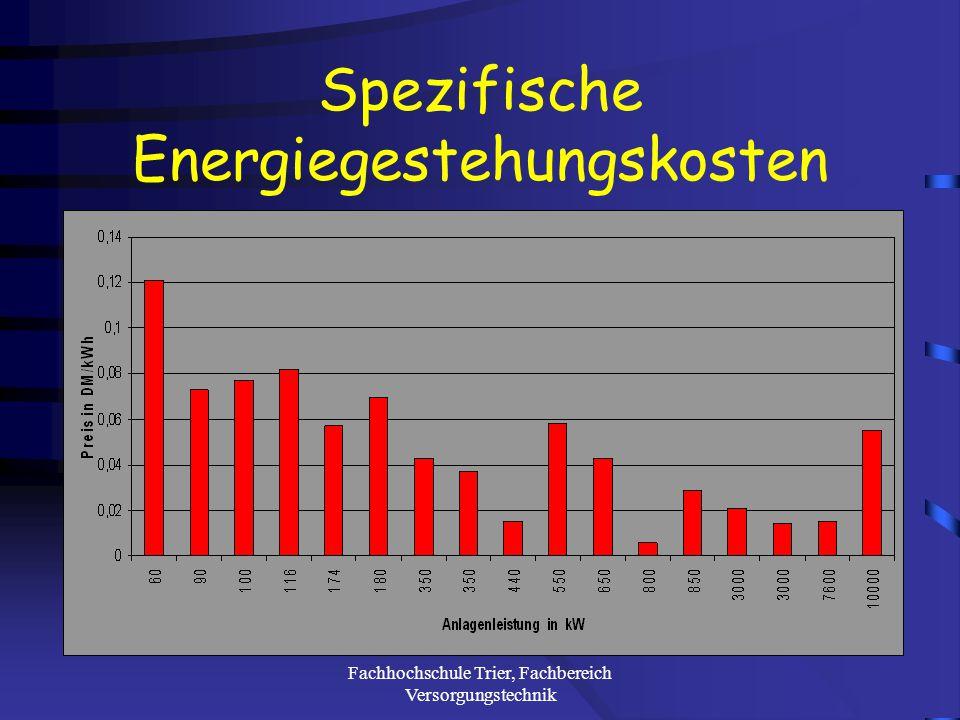 Fachhochschule Trier, Fachbereich Versorgungstechnik Spezifische Investitionen