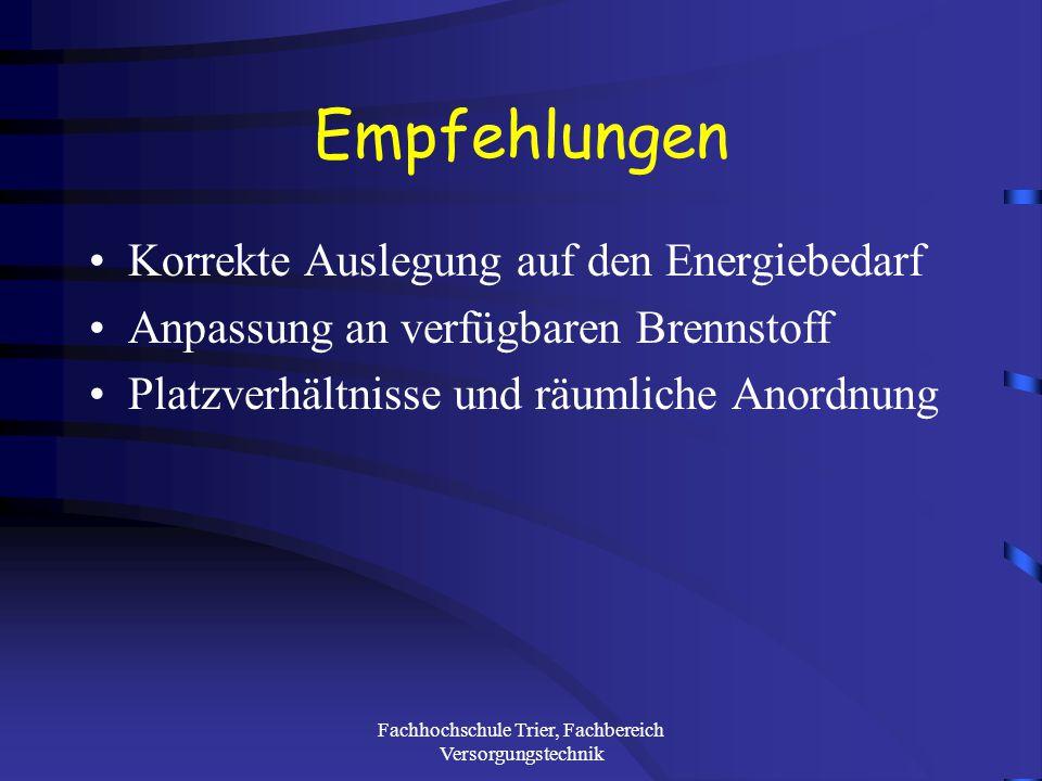 Fachhochschule Trier, Fachbereich Versorgungstechnik Die häufigsten Probleme Falsche Auslegung der Anlagenleistung, Störung in der Feuerungsbeschickun