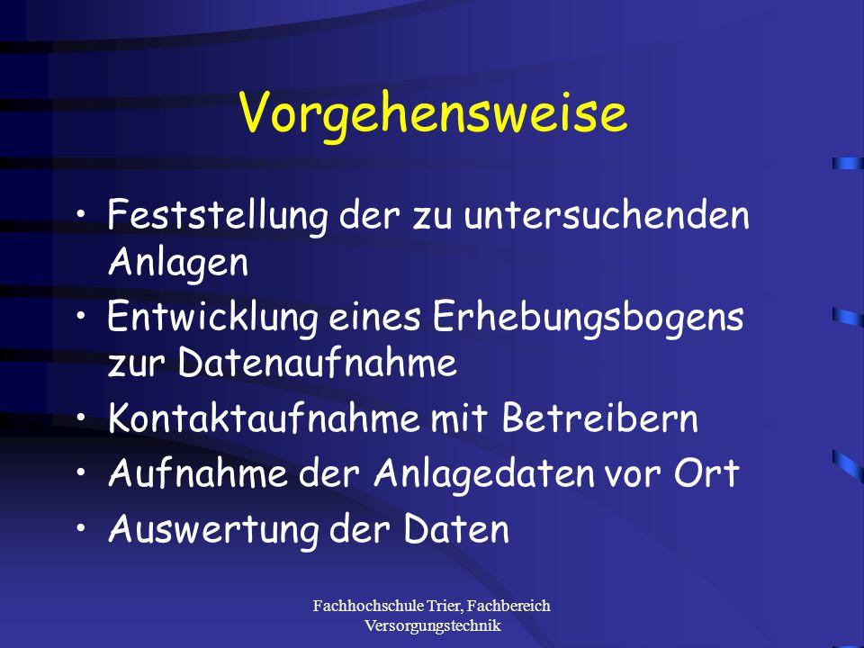 Fachhochschule Trier, Fachbereich Versorgungstechnik Zielsetzung Begehung und Datenaufnahme aus- geführter HHS-Anlagen in Rheinland- Pfalz Feststellun