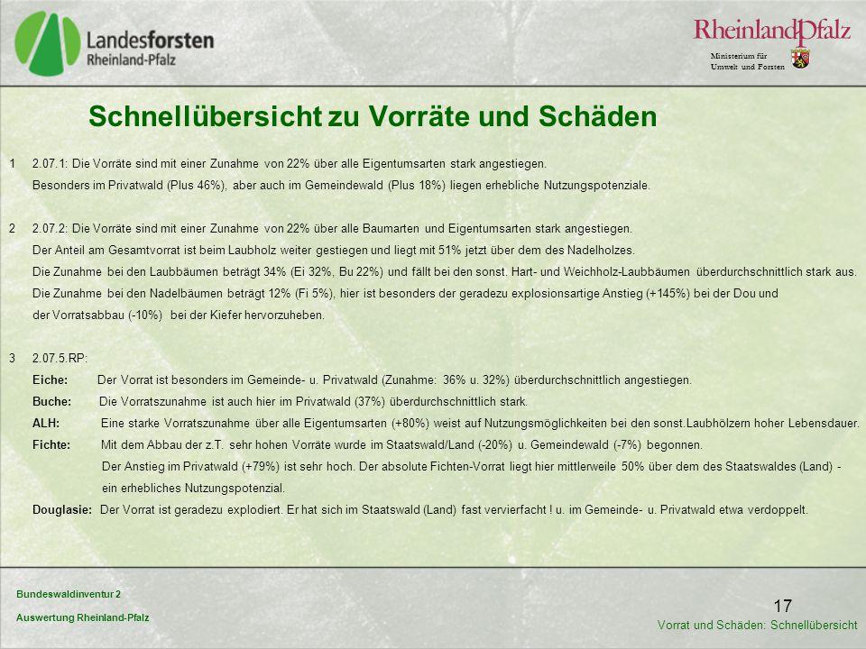 Bundeswaldinventur 2 Auswertung Rheinland-Pfalz Ministerium für Umwelt und Forsten 17 Schnellübersicht zu Vorräte und Schäden 1 2.07.1: Die Vorräte si