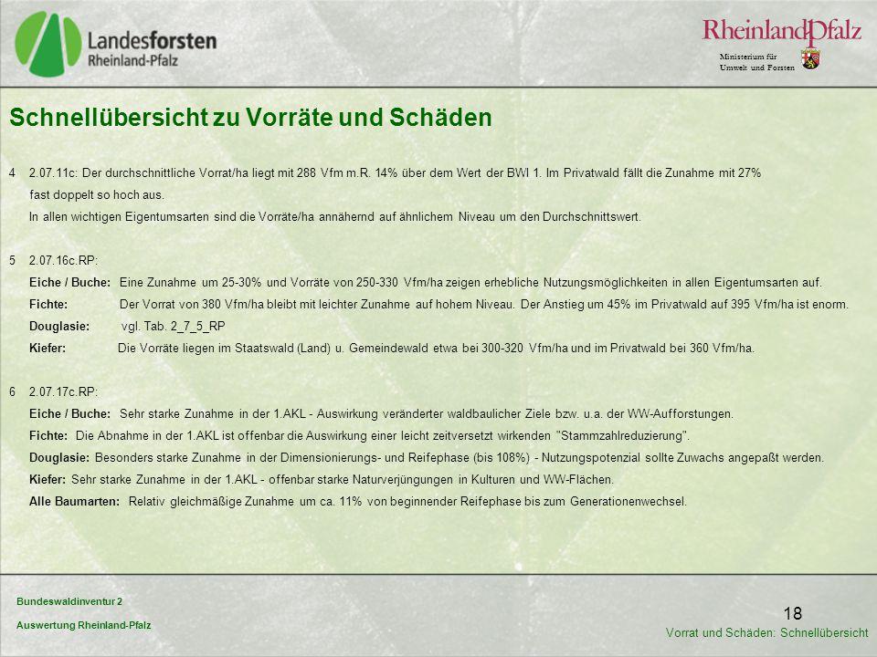 Bundeswaldinventur 2 Auswertung Rheinland-Pfalz Ministerium für Umwelt und Forsten 18 4 2.07.11c: Der durchschnittliche Vorrat/ha liegt mit 288 Vfm m.