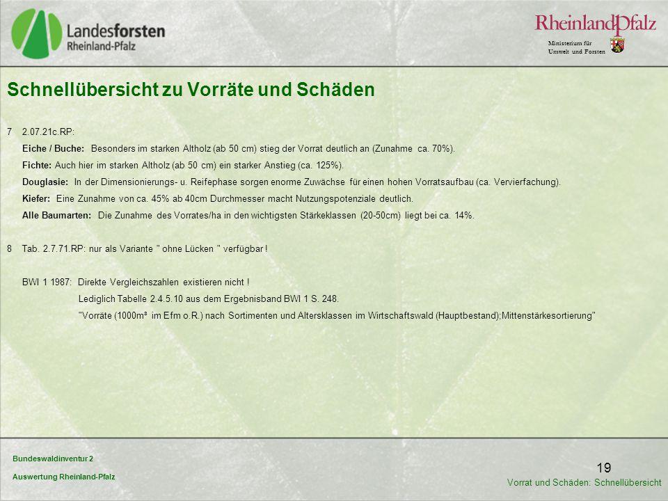 Bundeswaldinventur 2 Auswertung Rheinland-Pfalz Ministerium für Umwelt und Forsten 19 7 2.07.21c.RP: Eiche / Buche: Besonders im starken Altholz (ab 5