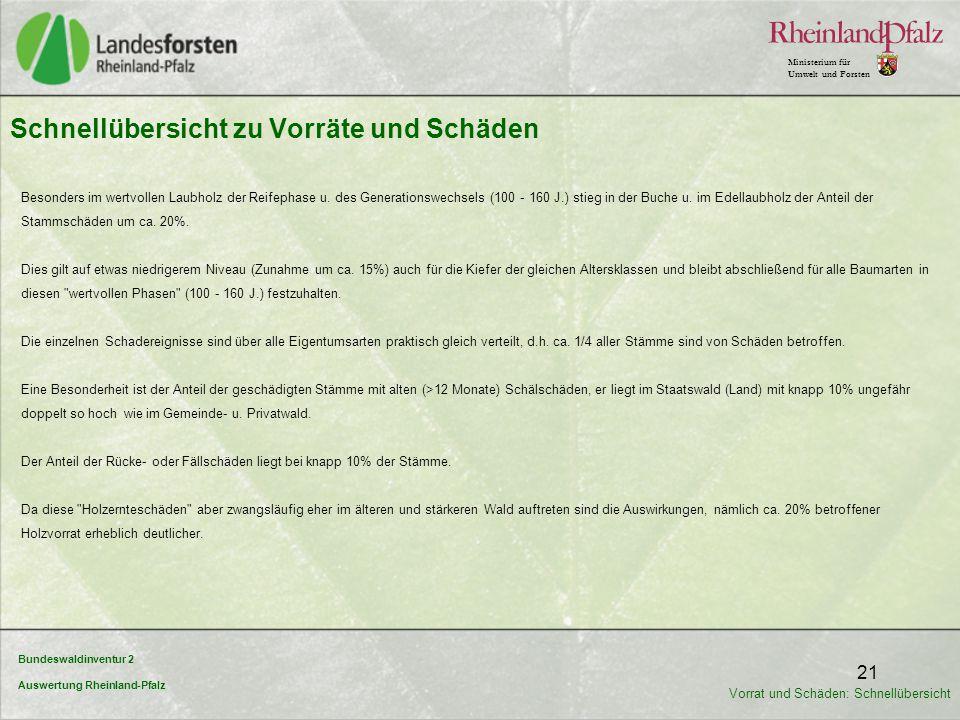 Bundeswaldinventur 2 Auswertung Rheinland-Pfalz Ministerium für Umwelt und Forsten 21 Besonders im wertvollen Laubholz der Reifephase u. des Generatio