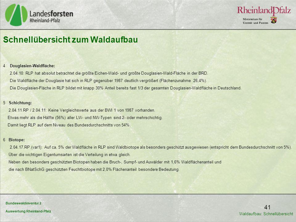 Bundeswaldinventur 2 Auswertung Rheinland-Pfalz Ministerium für Umwelt und Forsten 41 4 Douglasien-Waldfläche: 2.04.10: RLP hat absolut betrachtet die