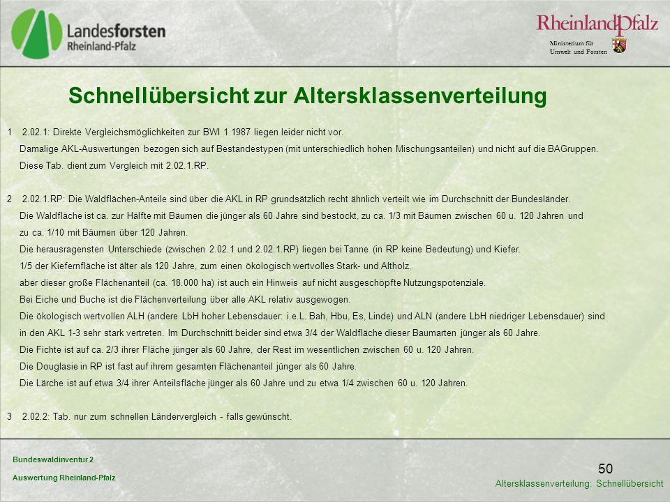 Bundeswaldinventur 2 Auswertung Rheinland-Pfalz Ministerium für Umwelt und Forsten 50 Schnellübersicht zur Altersklassenverteilung 1 2.02.1: Direkte V