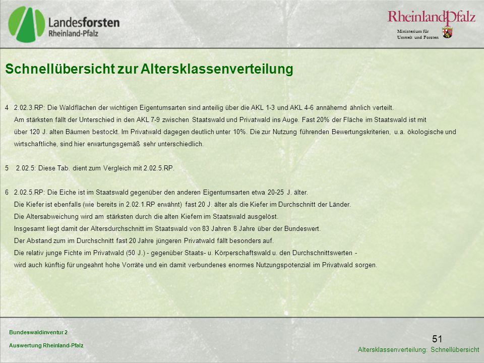 Bundeswaldinventur 2 Auswertung Rheinland-Pfalz Ministerium für Umwelt und Forsten 51 4 2.02.3.RP: Die Waldflächen der wichtigen Eigentumsarten sind a