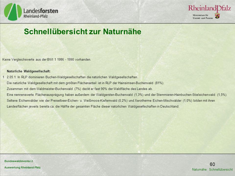 Bundeswaldinventur 2 Auswertung Rheinland-Pfalz Ministerium für Umwelt und Forsten 60 Schnellübersicht zur Naturnähe Keine Vergleichswerte aus der BWI