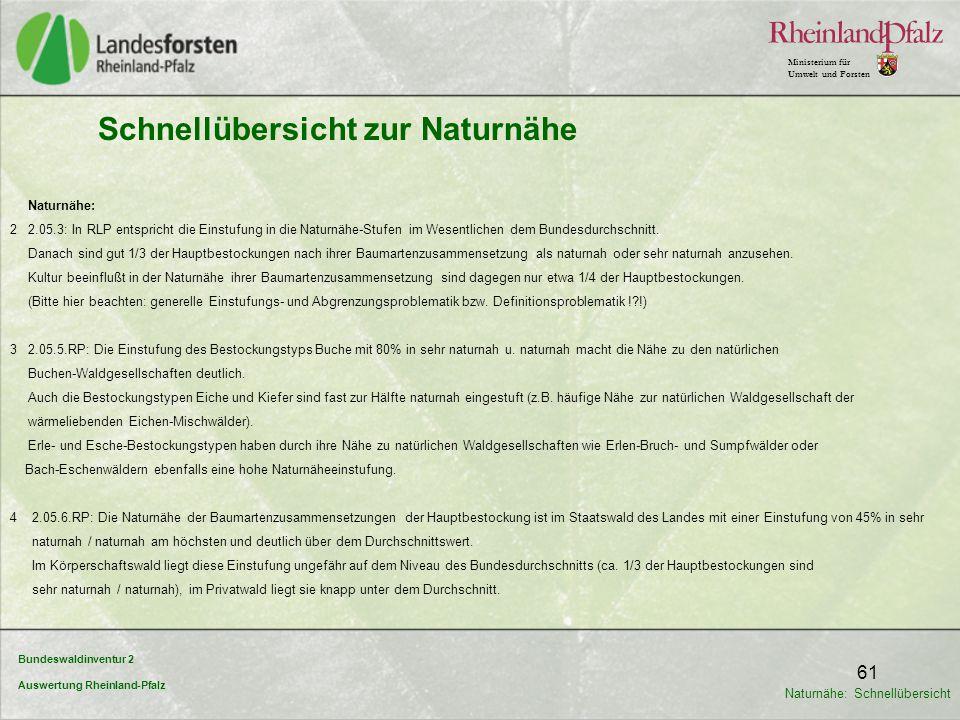 Bundeswaldinventur 2 Auswertung Rheinland-Pfalz Ministerium für Umwelt und Forsten 61 Naturnähe: 2 2.05.3: In RLP entspricht die Einstufung in die Nat