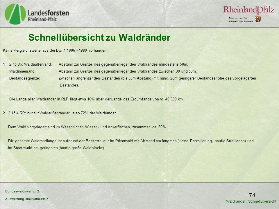 Bundeswaldinventur 2 Auswertung Rheinland-Pfalz Ministerium für Umwelt und Forsten 74 Schnellübersicht zu Waldränder Keine Vergleichswerte aus der Bwi
