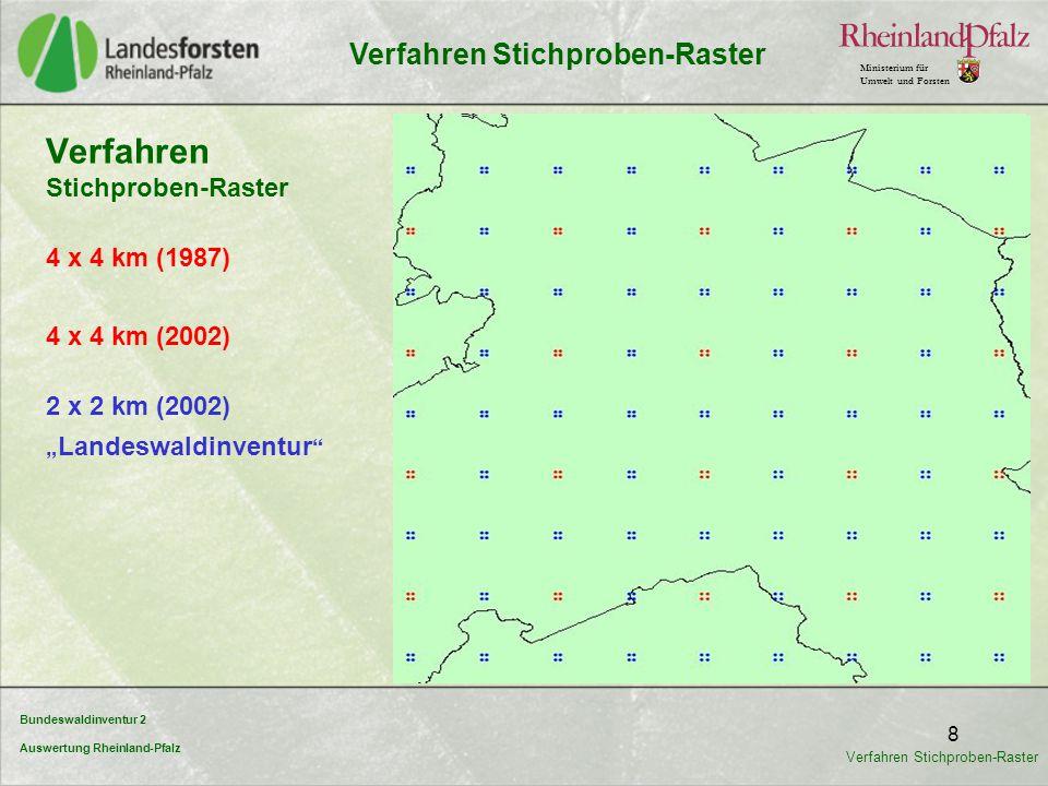 Bundeswaldinventur 2 Auswertung Rheinland-Pfalz Ministerium für Umwelt und Forsten 9 4 B D A C 1 2 3 150 m Traktkoordinate r = 25 m für Geländemerkmale und Waldränder r = 10 m für Bäume bis 4 m Höhe, Sträucher und Bodenvegetation r = 5 m für Totholz r = 1,75 m für Probebäume Höhe > 50 cm und BHD < 7 cm r = 1 m für Probebäume 20 cm <= Höhe < 50 cm Verfahren Traktaufbau