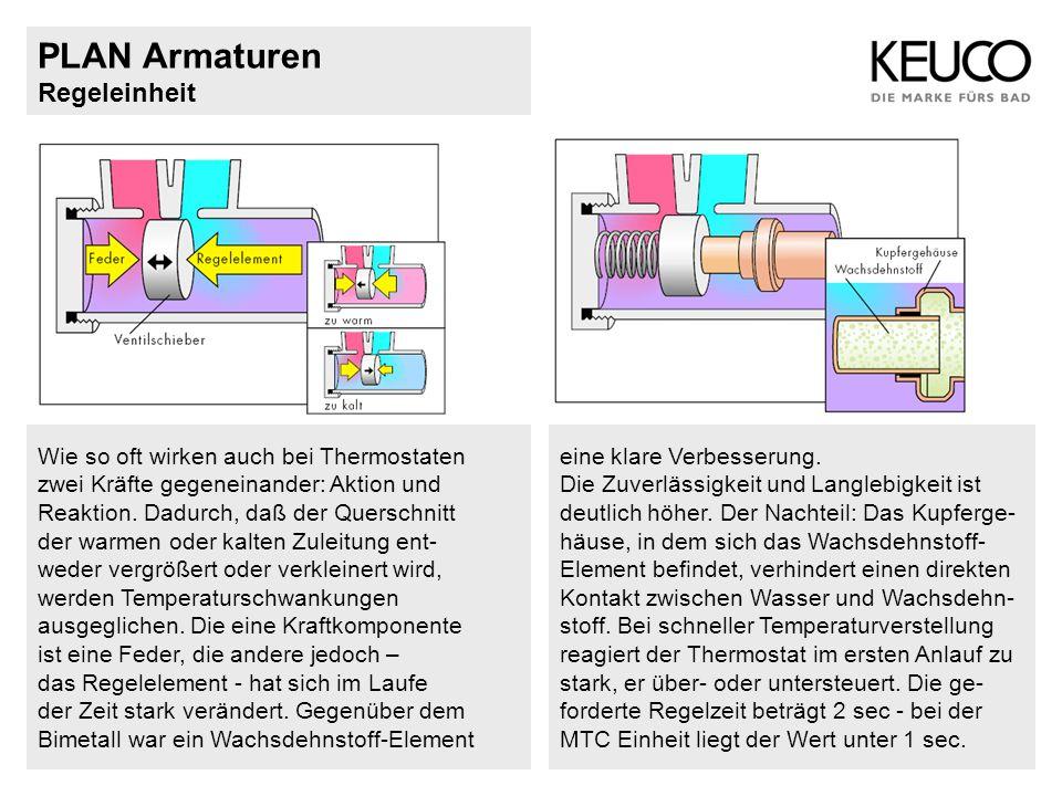 PLAN Armaturen Regeleinheit Wie so oft wirken auch bei Thermostaten zwei Kräfte gegeneinander: Aktion und Reaktion. Dadurch, daß der Querschnitt der w