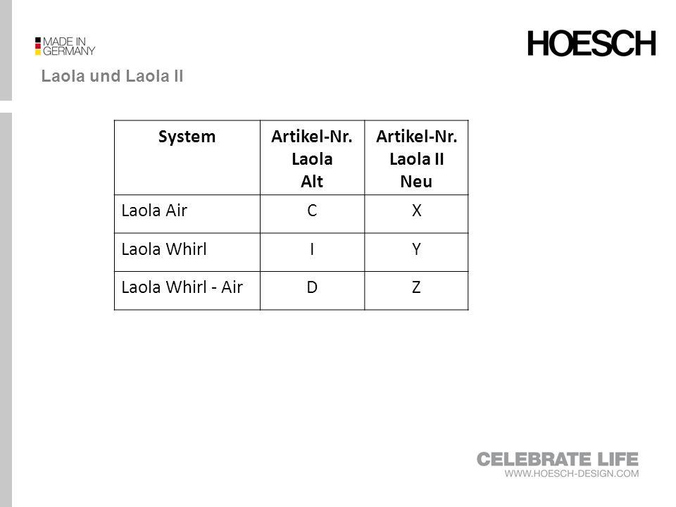 Vergleich Laola und Laola II LaolaLaola II Air (C) Whirl (I) Whirl+Air (D) Air (X) Whirl (Y) Whirl+Ai r (Z) Grundausstatung Whirldüsen, (modellabhängig)-6-8 -4-8* Air-Düsen, (modellabhängig)12-23- - 1x LED-weiß inkl.