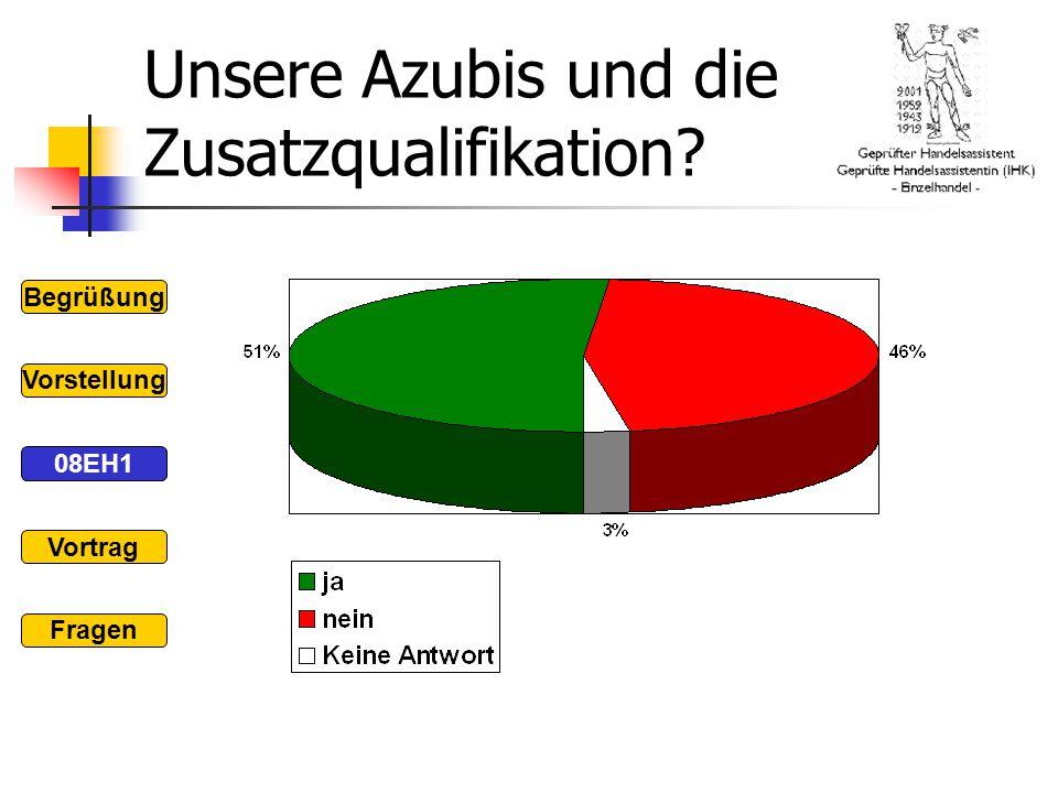 Unsere Azubis und die Zusatzqualifikation? Begrüßung 08EH1 Vorstellung Vortrag Fragen