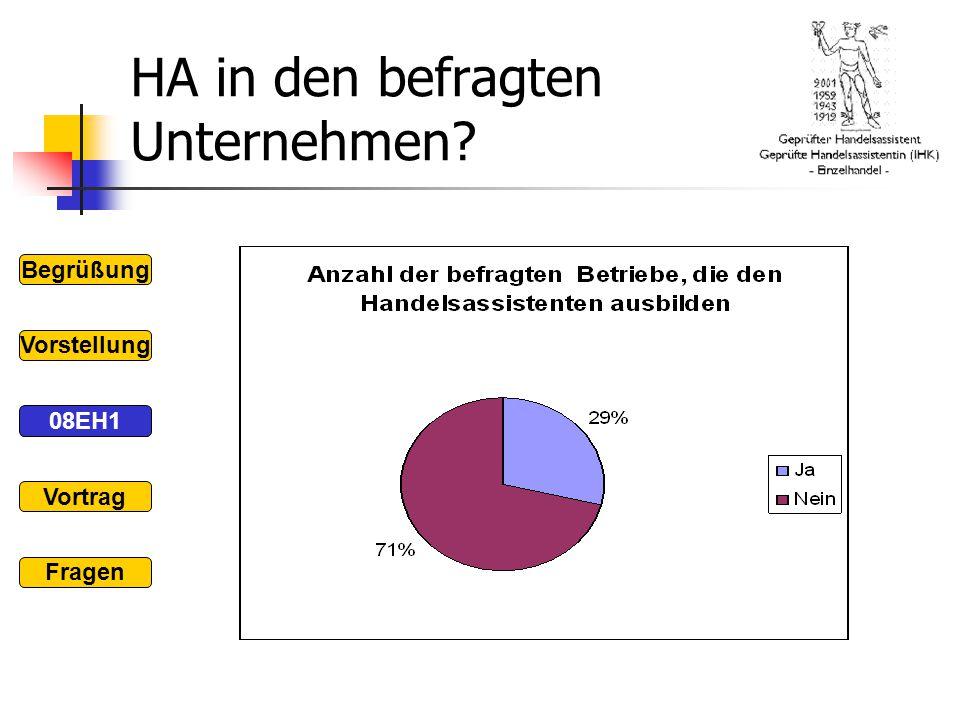 Begrüßung 08EH1 Vorstellung Vortrag Fragen HA in den befragten Unternehmen?