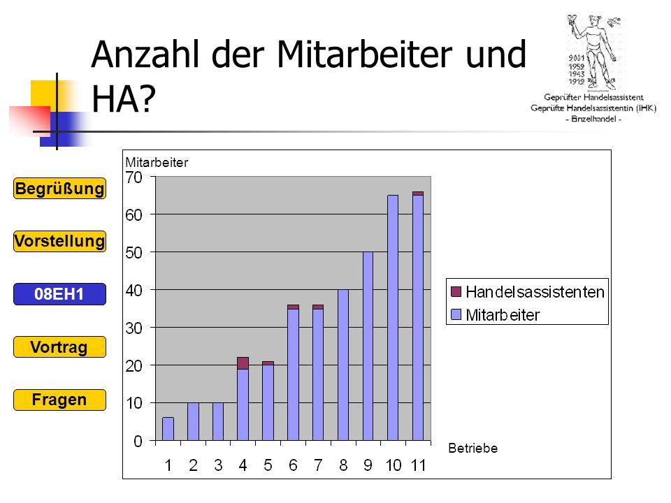 Begrüßung 08EH1 Vorstellung Vortrag Fragen Mitarbeiter Betriebe Anzahl der Mitarbeiter und HA?