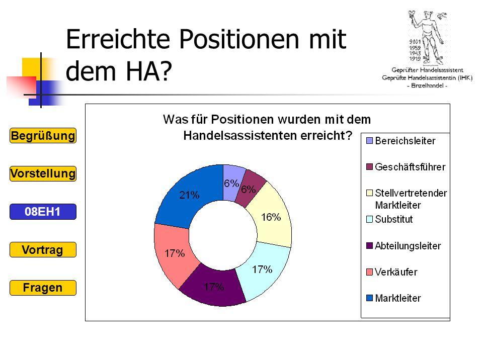 Begrüßung 08EH1 Vorstellung Vortrag Fragen Erreichte Positionen mit dem HA?