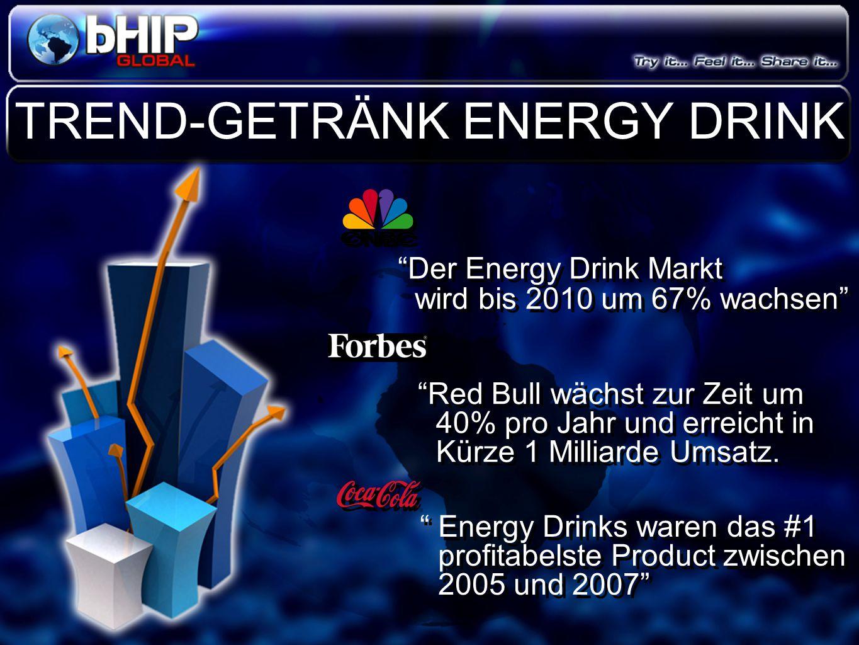 """""""Der Energy Drink Markt wird bis 2010 um 67% wachsen"""" """"Der Energy Drink Markt wird bis 2010 um 67% wachsen"""" """"Red Bull wächst zur Zeit um 40% pro Jahr"""