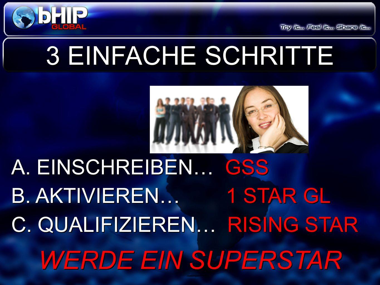 B. AKTIVIEREN… 1 STAR GL C. QUALIFIZIEREN… RISING STAR WERDE EIN SUPERSTAR A. EINSCHREIBEN… GSS 3 EINFACHE SCHRITTE