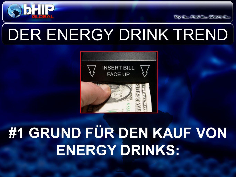 #1 GRUND FÜR DEN KAUF VON ENERGY DRINKS: DER ENERGY DRINK TREND