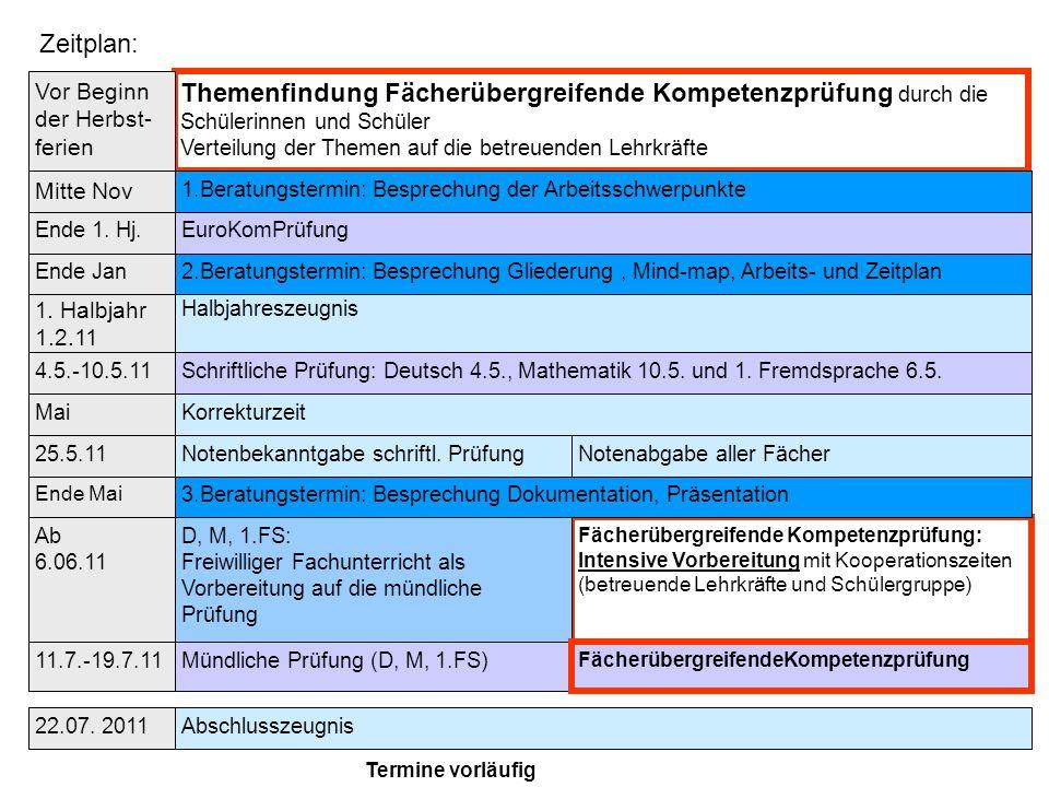 KorrekturzeitMai Fächerübergreifende Kompetenzprüfung: Intensive Vorbereitung mit Kooperationszeiten (betreuende Lehrkräfte und Schülergruppe) D, M, 1.FS: Freiwilliger Fachunterricht als Vorbereitung auf die mündliche Prüfung Ab 6.06.11 Mündliche Prüfung (D, M, 1.FS) FächerübergreifendeKompetenzprüfung 11.7.-19.7.11Abschlusszeugnis22.07.