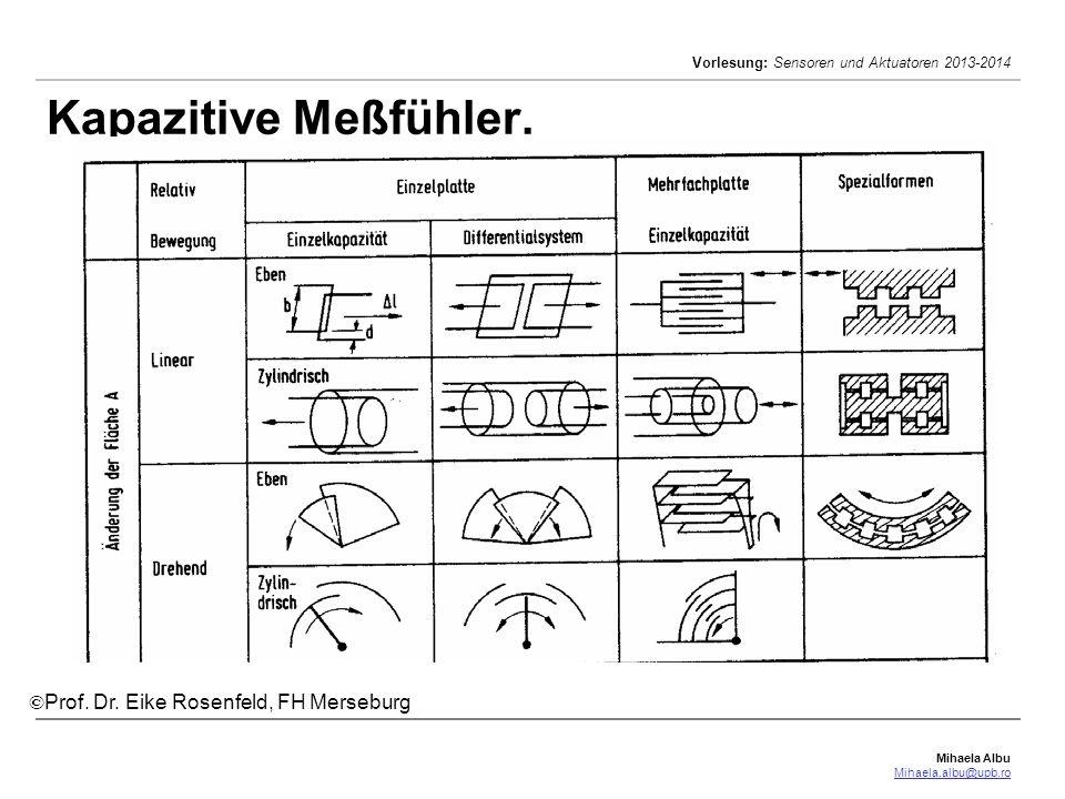 Mihaela Albu Mihaela.albu@upb.ro Vorlesung: Sensoren und Aktuatoren 2013-2014 Kapazitive Meßfühler. © Prof. Dr. Eike Rosenfeld, FH Merseburg