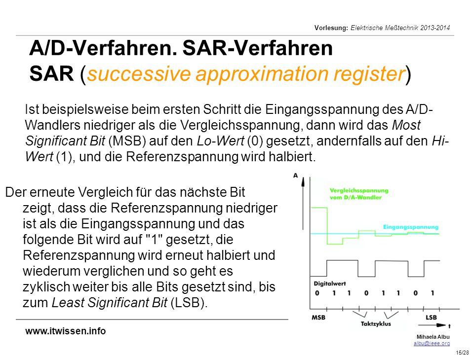 Mihaela Albu albu@ieee.org Vorlesung: Elektrische Meßtechnik 2013-2014 15/28 A/D-Verfahren. SAR-Verfahren SAR (successive approximation register) Der