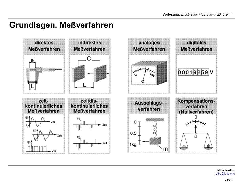 Mihaela Albu albu@ieee.org Vorlesung: Elektrische Meßtechnik 2013-2014 23/31 Grundlagen. Meßverfahren