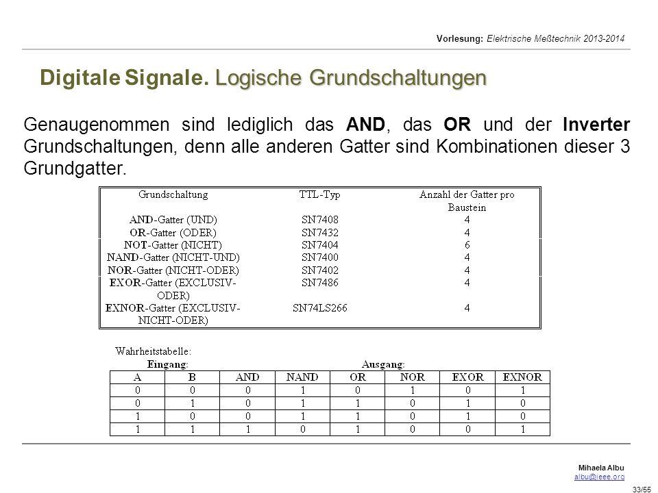 Mihaela Albu albu@ieee.org Vorlesung: Elektrische Meßtechnik 2013-2014 33/55 Logische Grundschaltungen Digitale Signale. Logische Grundschaltungen Gen