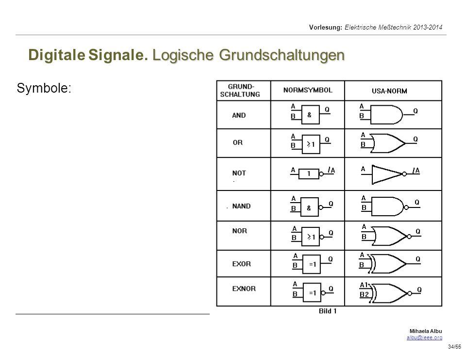 Mihaela Albu albu@ieee.org Vorlesung: Elektrische Meßtechnik 2013-2014 34/55 Logische Grundschaltungen Digitale Signale. Logische Grundschaltungen Sym