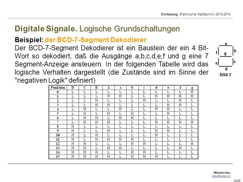Mihaela Albu albu@ieee.org Vorlesung: Elektrische Meßtechnik 2013-2014 36/55 Logische Grundschaltungen Digitale Signale. Logische Grundschaltungen Bei