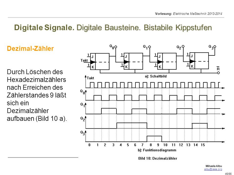 Mihaela Albu albu@ieee.org Vorlesung: Elektrische Meßtechnik 2013-2014 45/55 Digitale Bausteine. Bistabile Kippstufen Digitale Signale. Digitale Baust