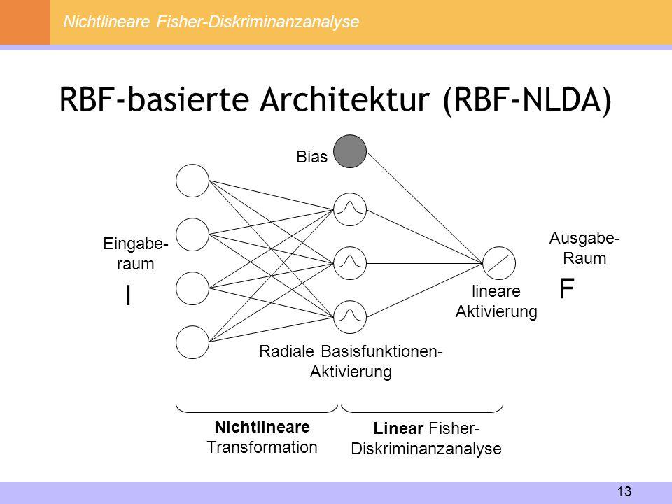 13 RBF-basierte Architektur (RBF-NLDA) Nichtlineare Fisher-Diskriminanzanalyse Nichtlineare Transformation Linear Fisher- Diskriminanzanalyse Eingabe-