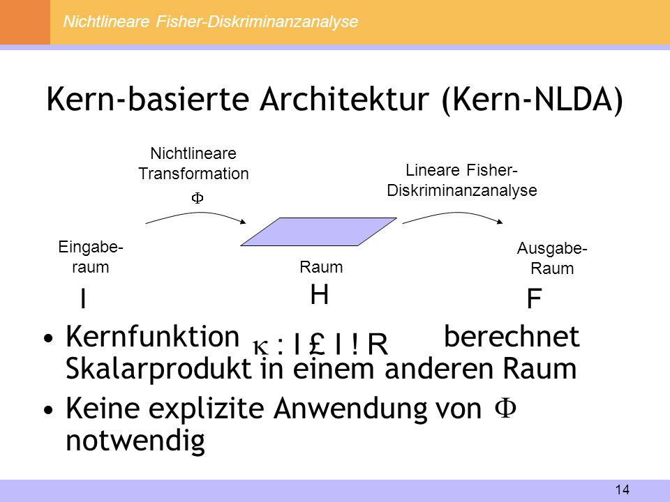14 Kern-basierte Architektur (Kern-NLDA) Nichtlineare Fisher-Diskriminanzanalyse  Eingabe- raum Raum Lineare Fisher- Diskriminanzanalyse Nichtlineare
