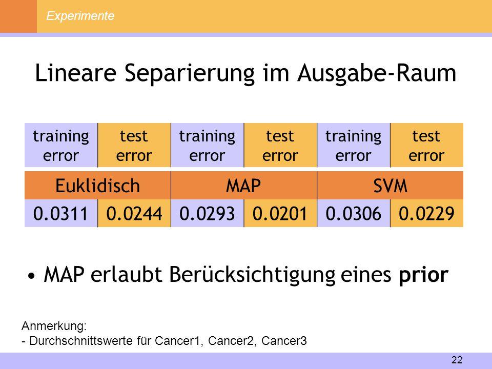 22 Lineare Separierung im Ausgabe-Raum Experimente MAP erlaubt Berücksichtigung eines prior EuklidischMAPSVM 0.03110.02440.02930.02010.03060.0229 trai