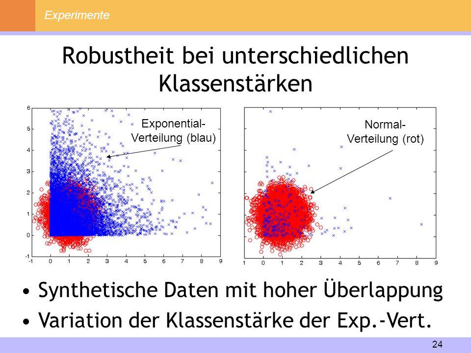 24 Robustheit bei unterschiedlichen Klassenstärken Experimente Synthetische Daten mit hoher Überlappung Variation der Klassenstärke der Exp.-Vert. Nor