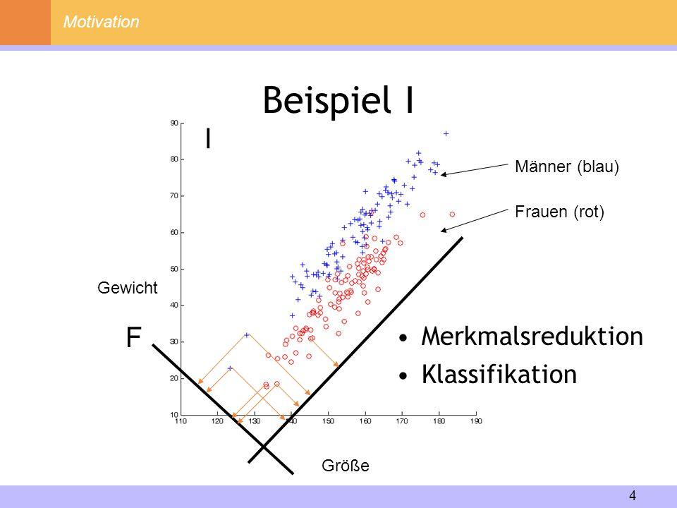 4 Beispiel I Motivation Gewicht Größe Männer (blau) Frauen (rot) Merkmalsreduktion Klassifikation I F