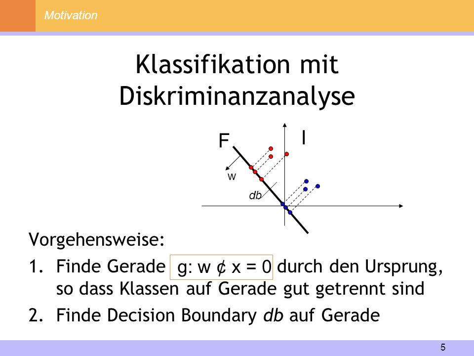 5 Klassifikation mit Diskriminanzanalyse Motivation Vorgehensweise: 1.Finde Gerade durch den Ursprung, so dass Klassen auf Gerade gut getrennt sind 2.