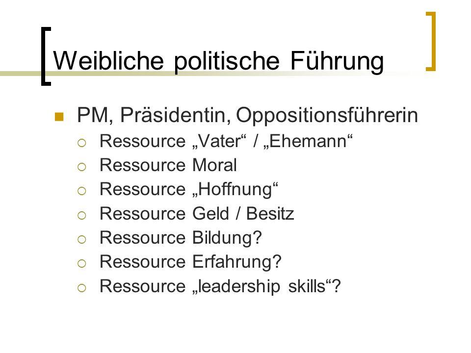 """Weibliche politische Führung PM, Präsidentin, Oppositionsführerin  Ressource """"Vater"""" / """"Ehemann""""  Ressource Moral  Ressource """"Hoffnung""""  Ressource"""