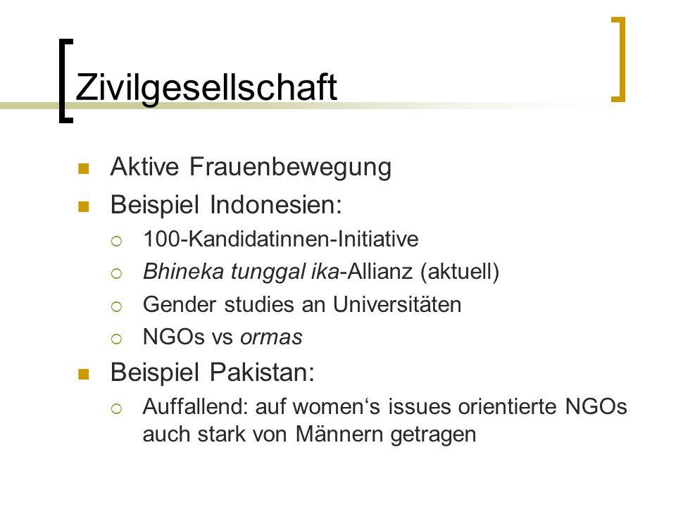 Zivilgesellschaft Aktive Frauenbewegung Beispiel Indonesien:  100-Kandidatinnen-Initiative  Bhineka tunggal ika-Allianz (aktuell)  Gender studies a